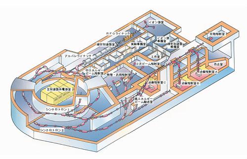 令和元年,日本富士国际集团质子重离子权威会诊优惠酬宾!